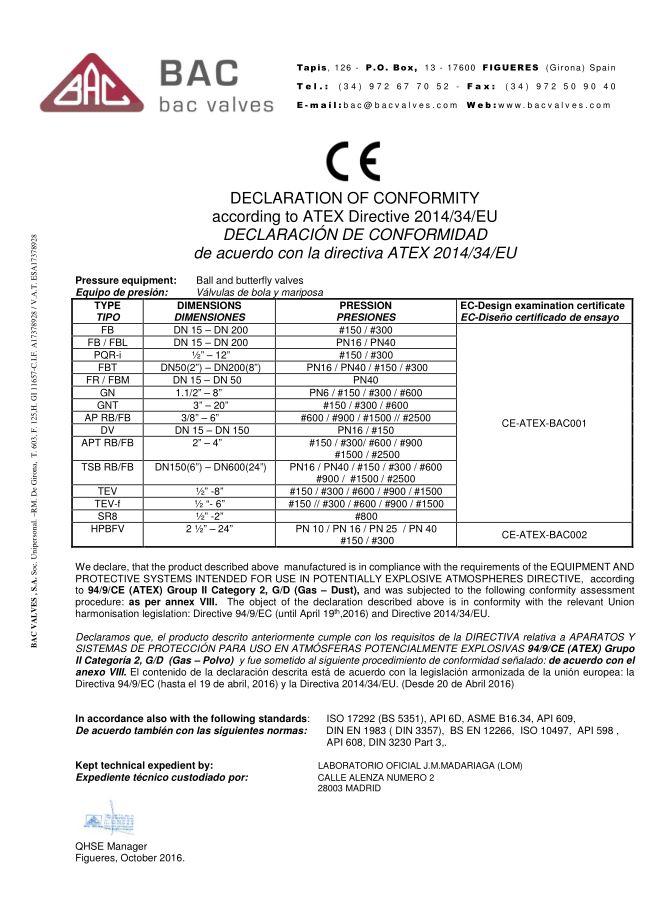 Certificado CE-ATEX.